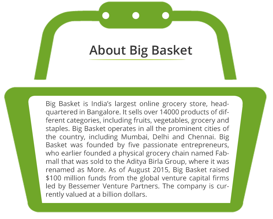 About-Basket