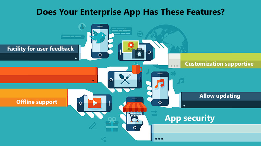 Does-Your-Enterprise-App-Has-These-Features