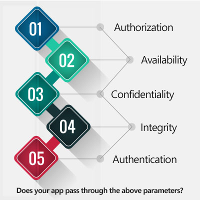 Does-your-app-pass-through-the-following-parameters