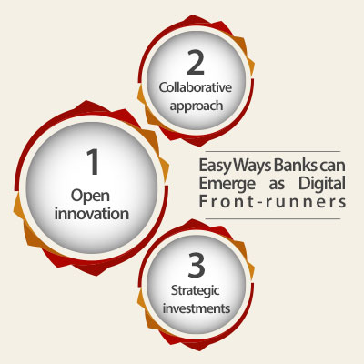 Easy-Ways-Banks-can-Emerge-as-Digital-Front-runners-FuGenX