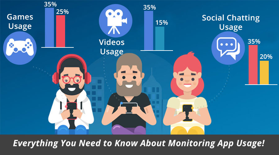 Everything-You-Need-to-Know-About-Monitoring-App-Usage-3
