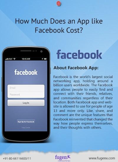 Facebook-App-Cost