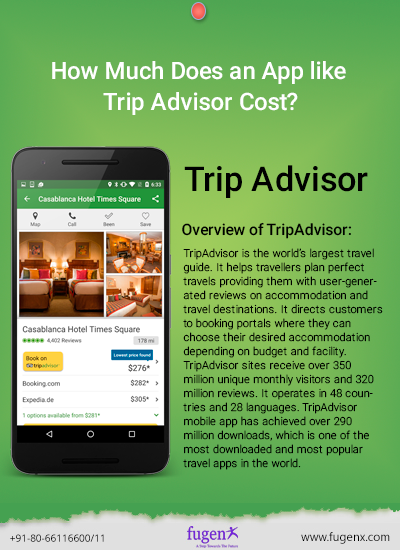 How-Much-Does-an-App-like-Trip-Advisor-Cost--big-image