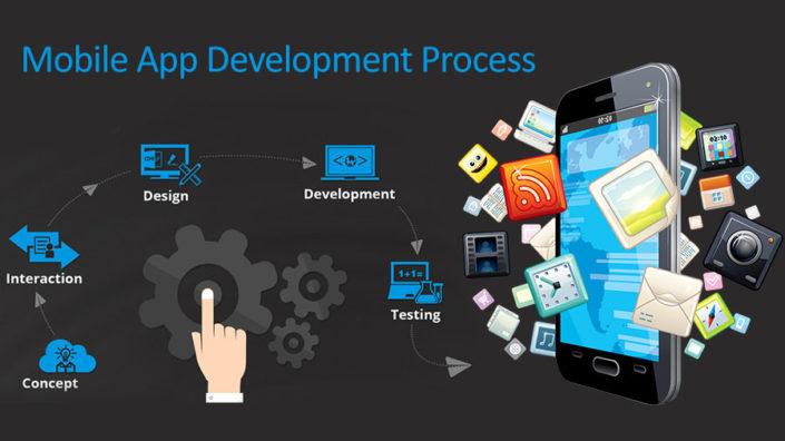 App Development Process