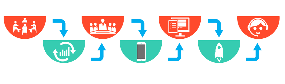 Our-App-Development-Process