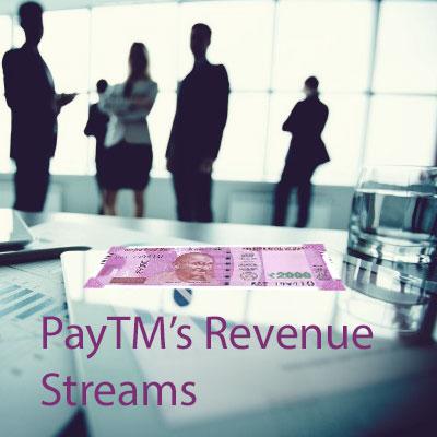 Overview-of-Paytm%u2019s-revenue-streams