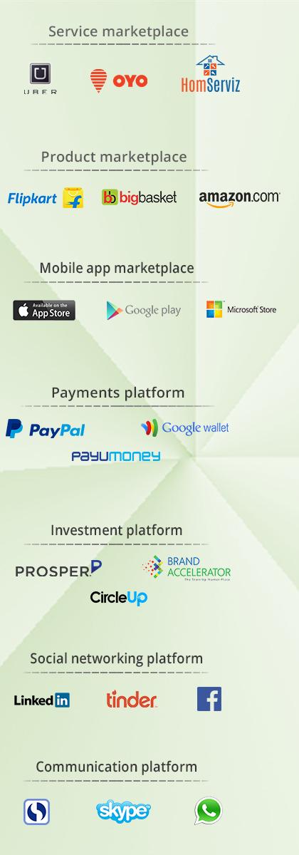 Platform-Based-Business-Model-PBBM