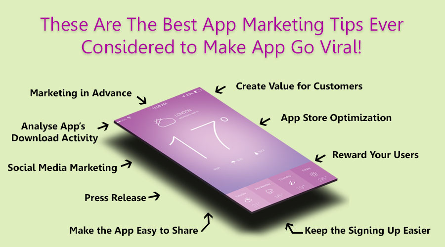 These-Are-The-Best-App-Marketing-Tips-Ever-Considered-to-Make-App-Go-Viral