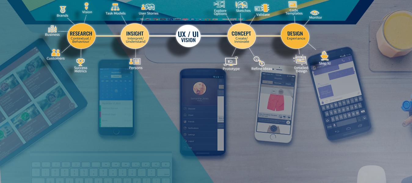 UI-UX-Design-app-development