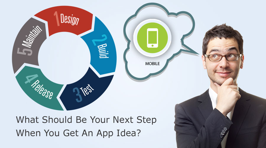 What-Should-Be-Your-Next-Step-When-You-Get-An-App-Idea-1