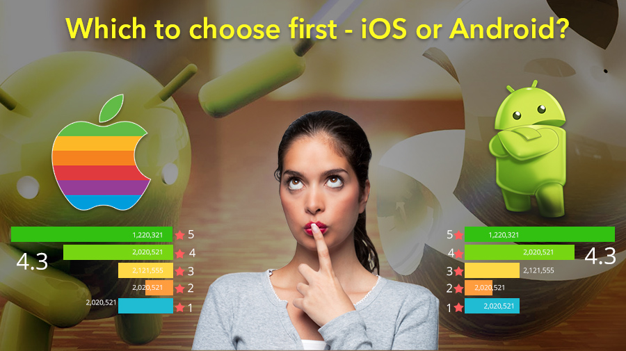 Which-to-choose-first-iOS-or-Android